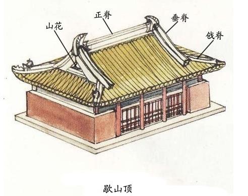 古建筑木建筑 铝瓦